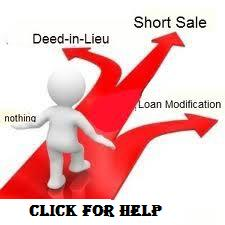 Sell your Largo Fl Property